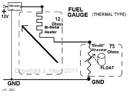 electric fuel gauges damping this type of gauge is inherently heavily damped during cornering fuel sloshes about and the float bobs up and down varying the current to the